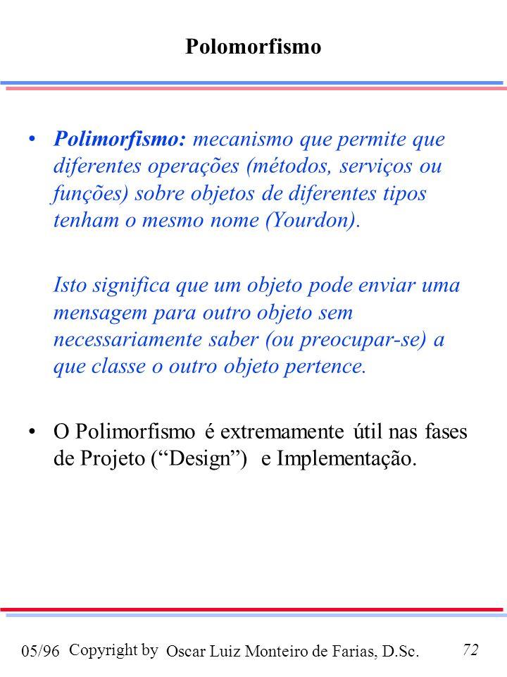 Oscar Luiz Monteiro de Farias, D.Sc.05/96 Copyright by72 Polomorfismo Polimorfismo: mecanismo que permite que diferentes operações (métodos, serviços ou funções) sobre objetos de diferentes tipos tenham o mesmo nome (Yourdon).