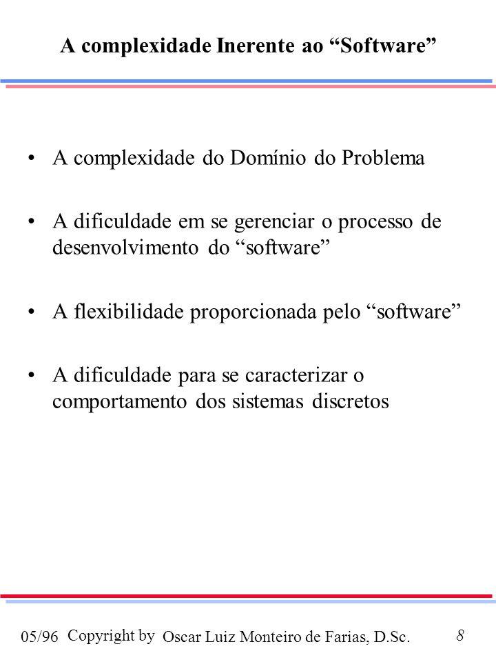 Oscar Luiz Monteiro de Farias, D.Sc.05/96 Copyright by49 A Topologia das LPs Baseadas em Objetos e Orientadas a Objetos enfatizou-se a abstração de dados no trato da complexidade –uso de procedures (para operações abstratas, mas não era ideal para a descrição de objetos abstratos) –descrição dos objetos => conceito de tipos os blocos básicos de construção são os módulos os módulos representam uma coleção lógica de classes e objetos, ao invés de programas A topologia passa a ser um grafo, e não uma árvore, que era a a topologia típica das linguagens orientadas a algoritmos quase não há dados globais em sistemas imensos encontramos clusters de abstrações construídos em níveis, superpostos uns aos outros em cada nível de abstração encontramos coleções de objetos que cooperam entre si, a fim de manifestar algum tipo de comportamento em um nível mais elevado
