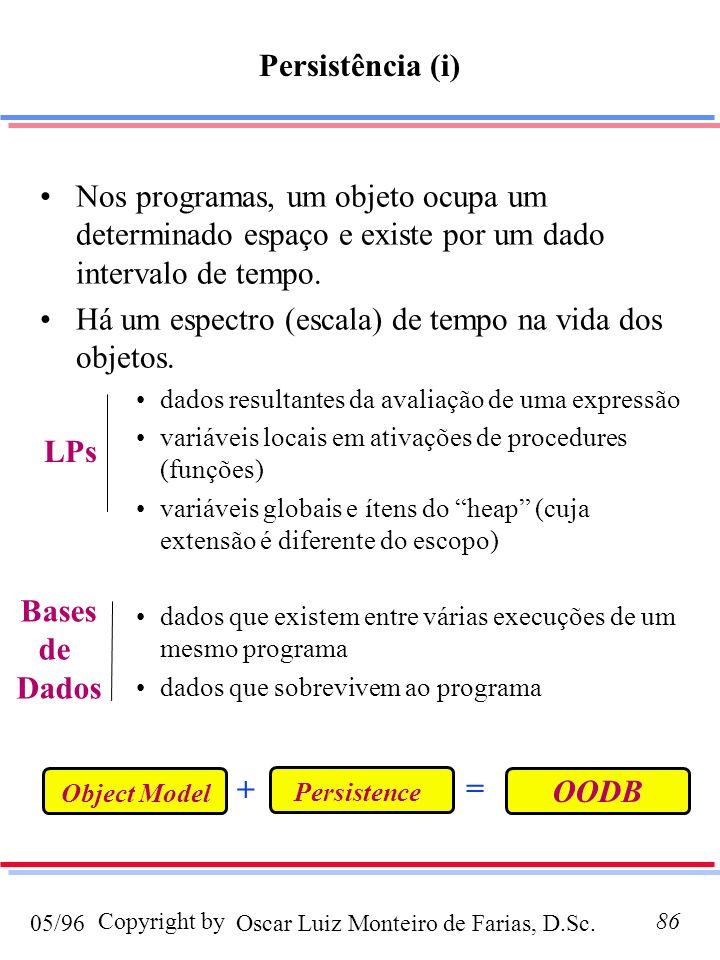 Oscar Luiz Monteiro de Farias, D.Sc.05/96 Copyright by86 Persistência (i) Nos programas, um objeto ocupa um determinado espaço e existe por um dado in
