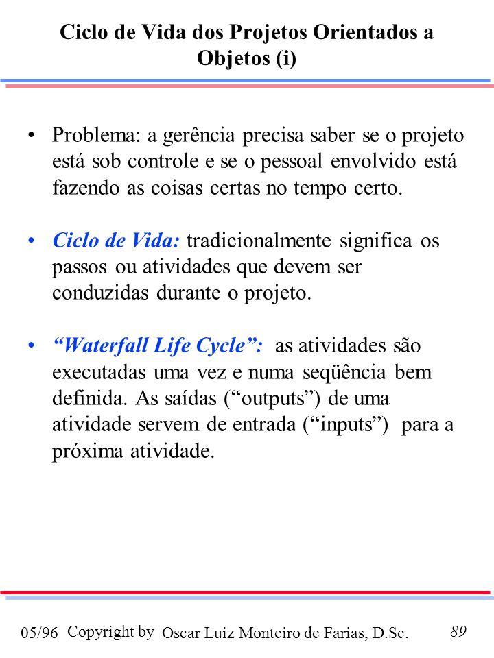 Oscar Luiz Monteiro de Farias, D.Sc.05/96 Copyright by89 Ciclo de Vida dos Projetos Orientados a Objetos (i) Problema: a gerência precisa saber se o p