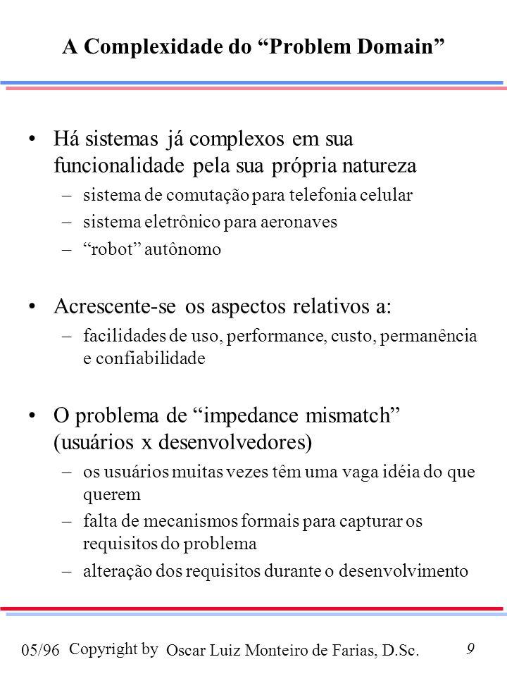 Oscar Luiz Monteiro de Farias, D.Sc.05/96 Copyright by20 Exemplos de Sistemas Complexos (iv) ALU UC BUS Registradores Lógica de Controle NANDs Gates CPU