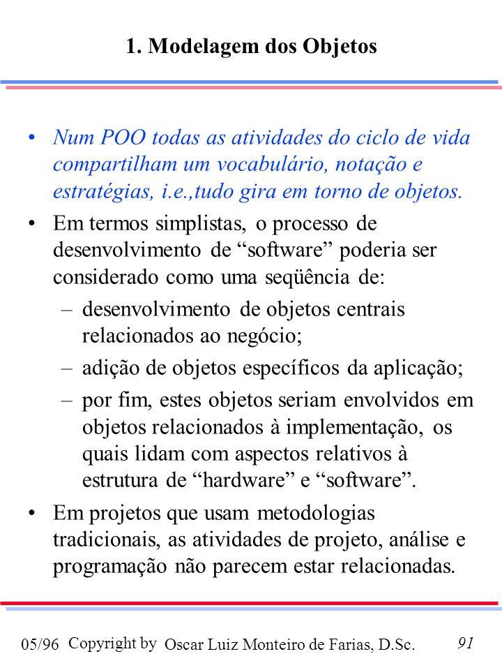 Oscar Luiz Monteiro de Farias, D.Sc.05/96 Copyright by91 1. Modelagem dos Objetos Num POO todas as atividades do ciclo de vida compartilham um vocabul