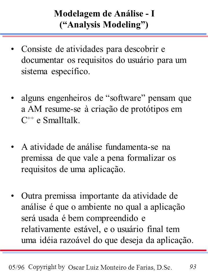 Oscar Luiz Monteiro de Farias, D.Sc.05/96 Copyright by93 Modelagem de Análise - I (Analysis Modeling) Consiste de atividades para descobrir e documentar os requisitos do usuário para um sistema específico.
