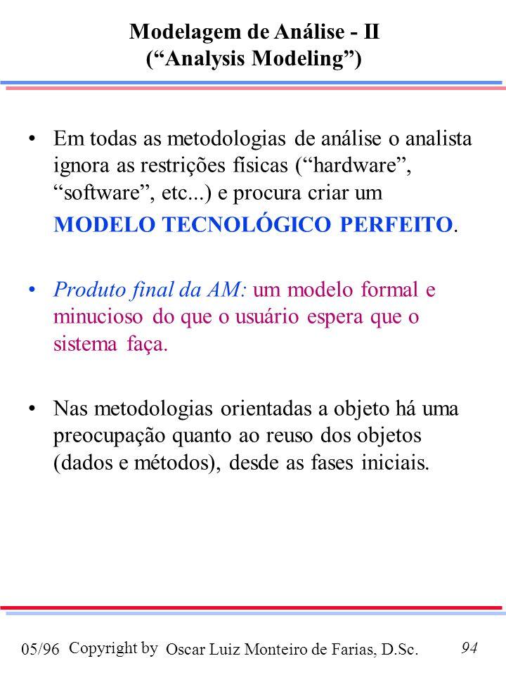 Oscar Luiz Monteiro de Farias, D.Sc.05/96 Copyright by94 Em todas as metodologias de análise o analista ignora as restrições físicas (hardware, software, etc...) e procura criar um MODELO TECNOLÓGICO PERFEITO.