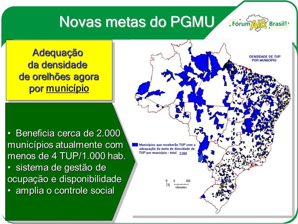 Beneficia cerca de 2.000Beneficia cerca de 2.000 municípios atualmente com menos de 4 TUP/1.000 hab. sistema de gestão desistema de gestão de ocupação