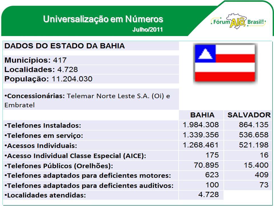 Universalização em Números Julho/2011
