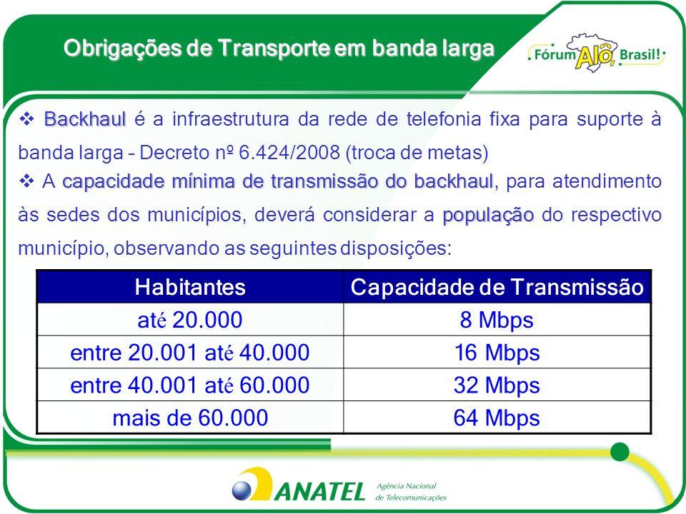 Obrigações de Transporte em banda larga Obrigações de Transporte em banda larga capacidade mínima de transmissão do backhaul população A capacidade mí