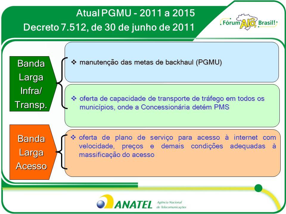 BandaLargaInfra/Transp. BandaLargaAcesso manutenção das metas de backhaul (PGMU) manutenção das metas de backhaul (PGMU) oferta de capacidade de trans