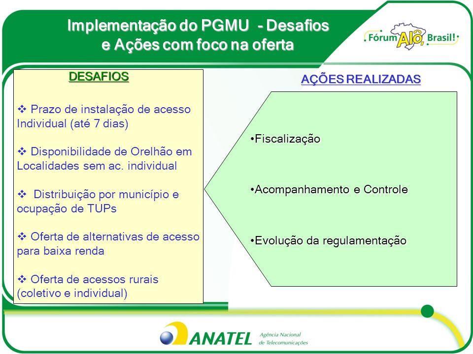 Implementação do PGMU - Desafios e Ações com foco na oferta DESAFIOS DESAFIOS Prazo de instalação de acesso Individual (até 7 dias) Disponibilidade de