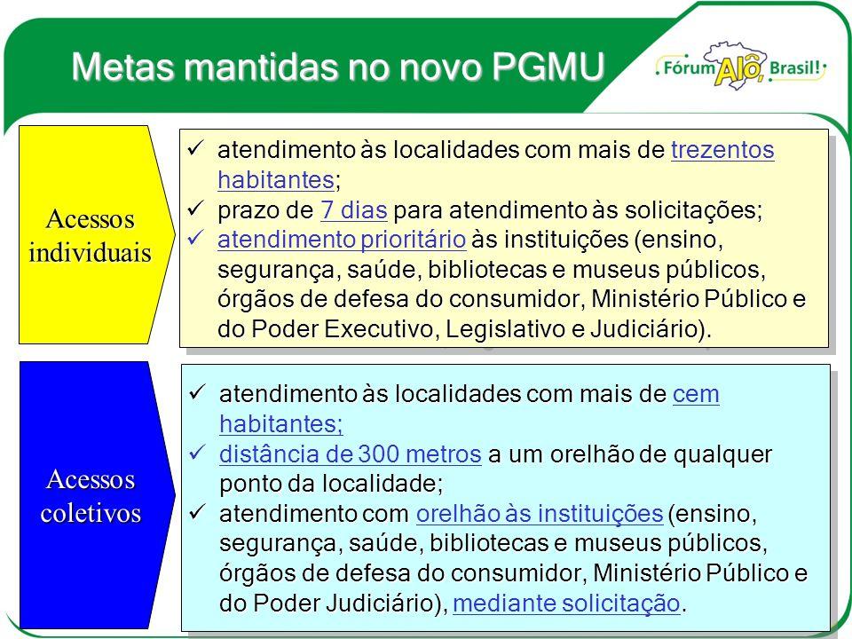 Metas mantidas no novo PGMU Acessosindividuais atendimento às localidades com mais de atendimento às localidades com mais de trezentos habitantes; pra