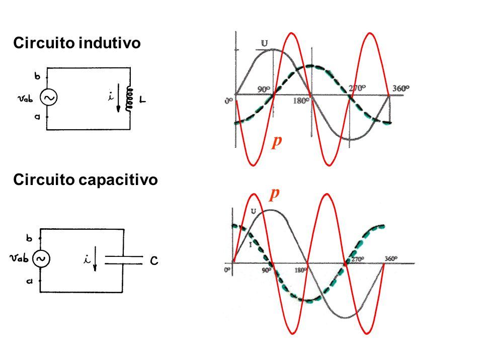 Potência em Corrente Alternada – Definição Circuito resistivo I [var]}][>W{>{> ][ VA v v p