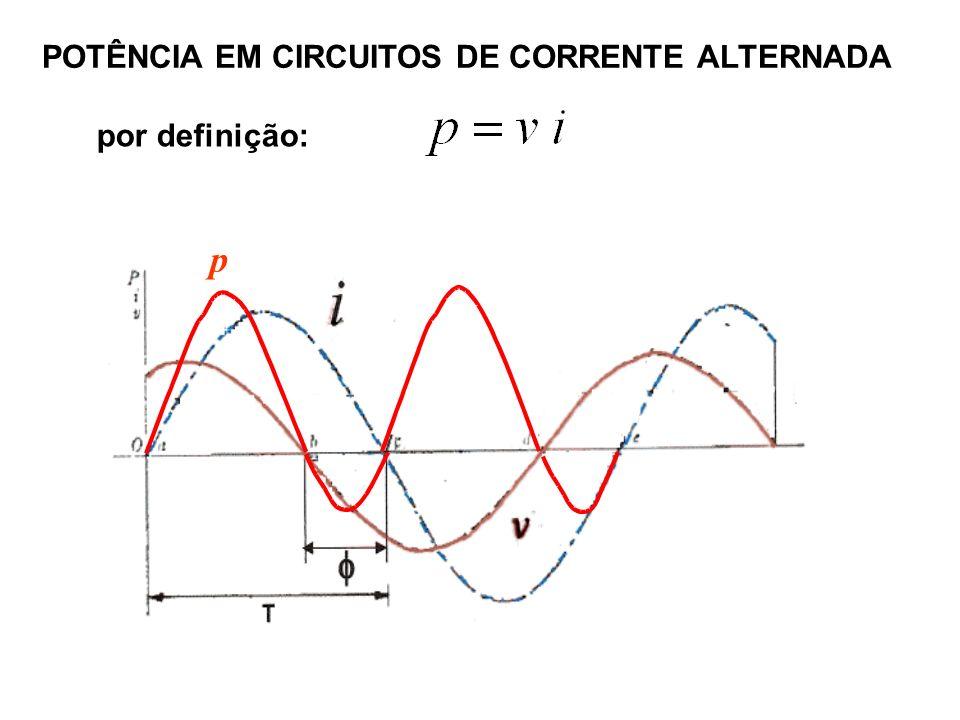 Circuito indutivo Circuito capacitivo p p