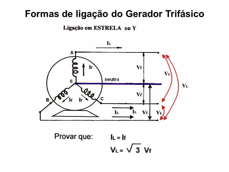 Gerador Trifásico Conjunto de 3 Geradores monofásicos acoplados dentro de uma mesma carcaça, defasados de 120º