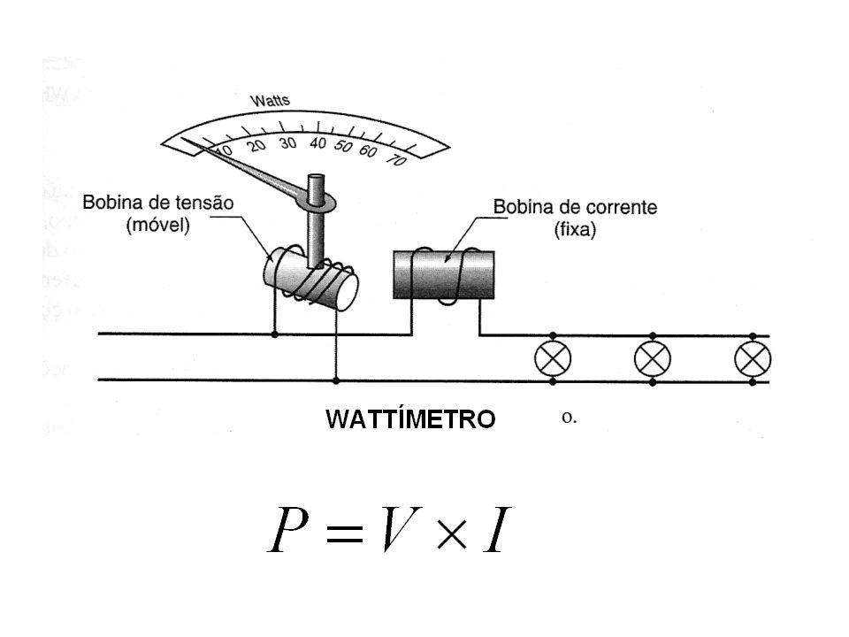d.d.p. [V] CONCEITOS BÁSICOS DE ELETRICIDADE GRANDEZAS ELÉTRICAS POTENCIAL ELÉTRICO ++++++++ - - - - - - - - - - -