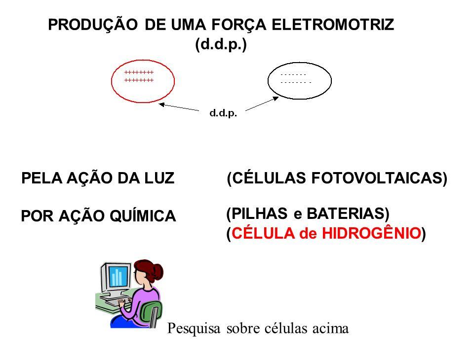PRODUÇÃO DE UMA FORÇA ELETROMOTRIZ (d.d.p.) POR ATRITO(ELETRICIDADE ESTÁTICA) Inst Física - USP
