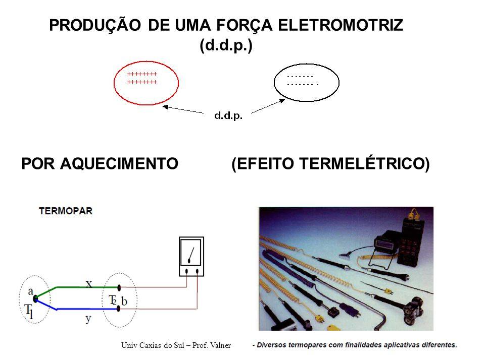 PRODUÇÃO DE UMA FORÇA ELETROMOTRIZ (d.d.p.) PELA COMPRESSÃO(EFEITO PIEZOELÉTRICO) Ref.: Dr Yamaguchi –bio-eletricidade