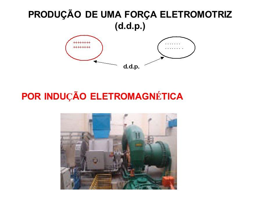 PRODUÇÃO DE UMA FORÇA ELETROMOTRIZ (d.d.p.) POR AQUECIMENTO(EFEITO TERMELÉTRICO) Univ Caxias do Sul – Prof. Valner