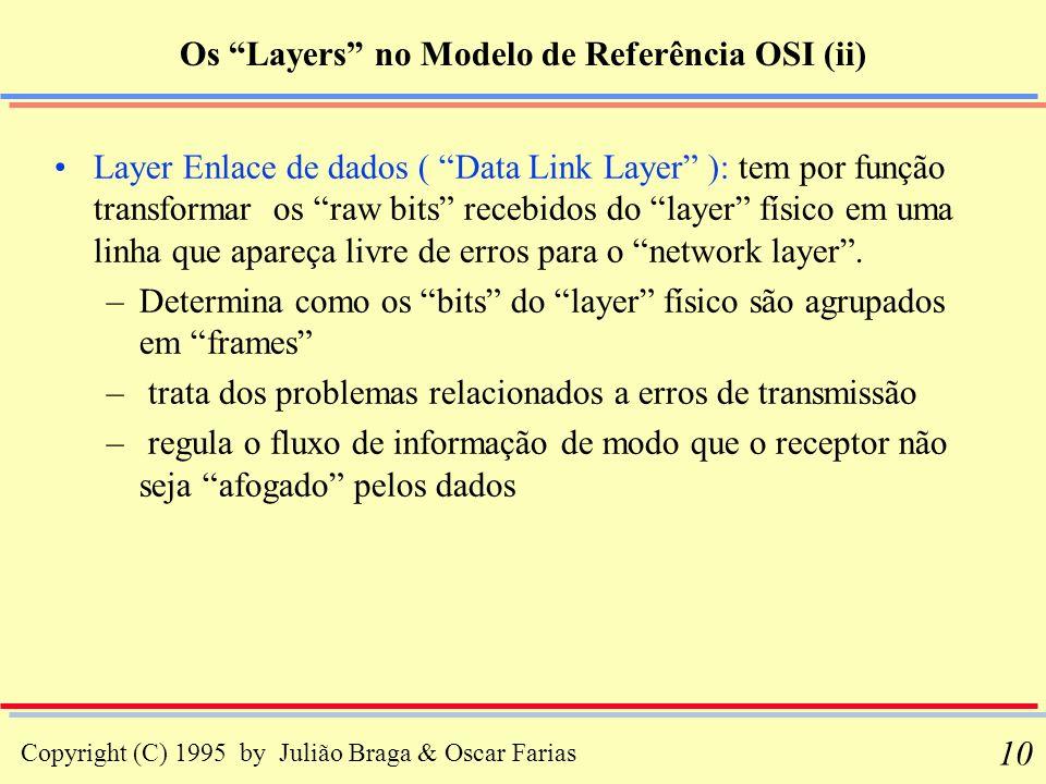 Copyright (C) 1995 by Julião Braga & Oscar Farias 10 Os Layers no Modelo de Referência OSI (ii) Layer Enlace de dados ( Data Link Layer ): tem por fun