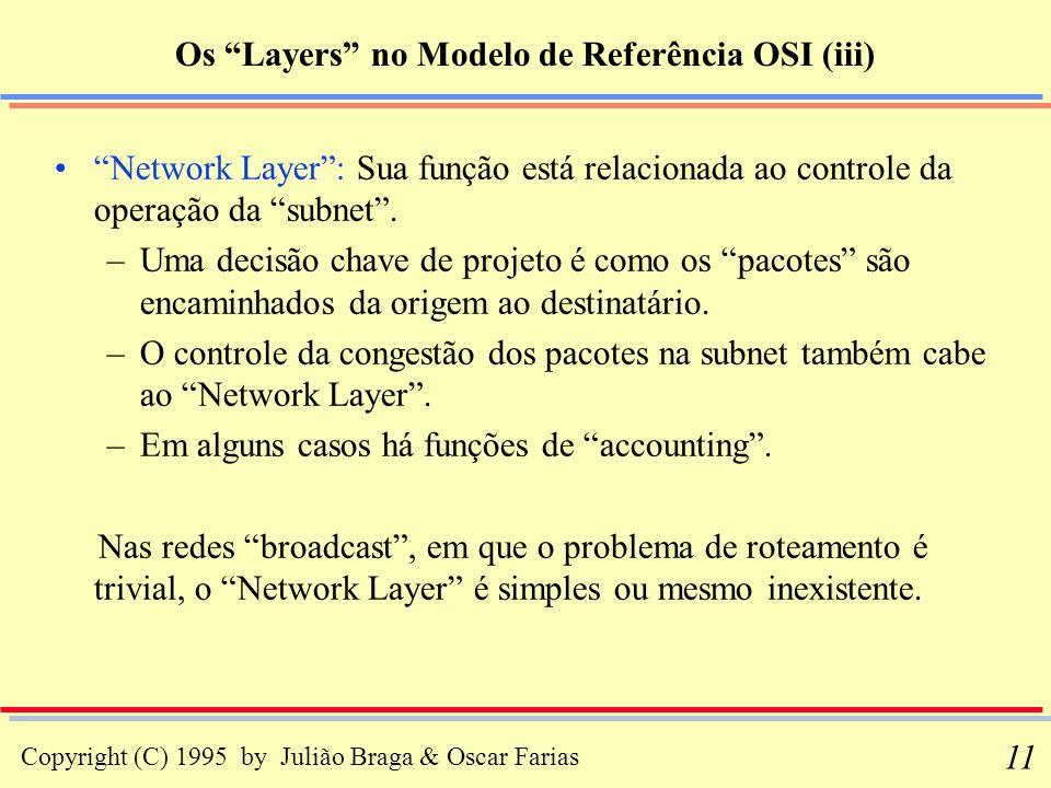 Copyright (C) 1995 by Julião Braga & Oscar Farias 11 Os Layers no Modelo de Referência OSI (iii) Network Layer: Sua função está relacionada ao control