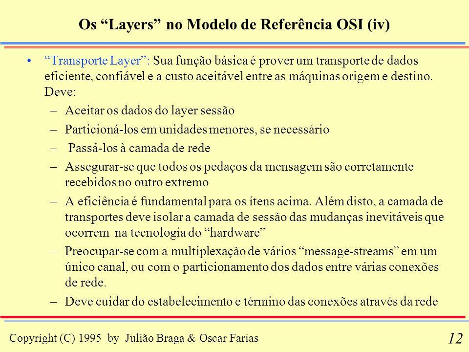 Copyright (C) 1995 by Julião Braga & Oscar Farias 12 Os Layers no Modelo de Referência OSI (iv) Transporte Layer: Sua função básica é prover um transp