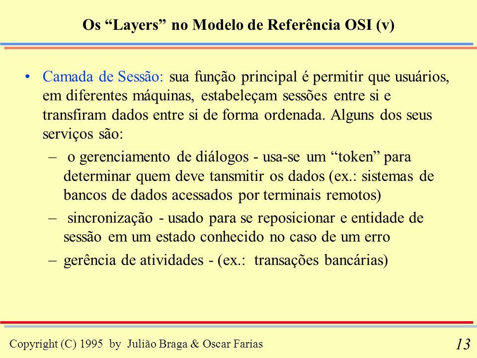 Copyright (C) 1995 by Julião Braga & Oscar Farias 13 Os Layers no Modelo de Referência OSI (v) Camada de Sessão: sua função principal é permitir que u