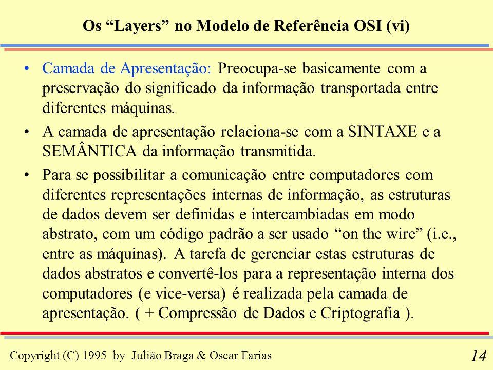 Copyright (C) 1995 by Julião Braga & Oscar Farias 14 Os Layers no Modelo de Referência OSI (vi) Camada de Apresentação: Preocupa-se basicamente com a