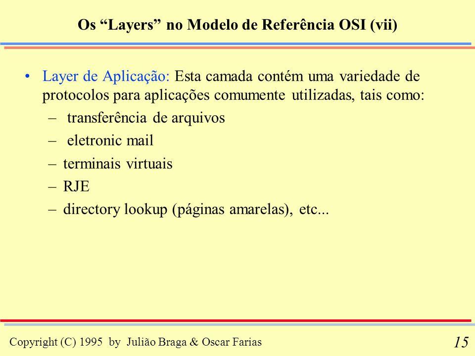 Copyright (C) 1995 by Julião Braga & Oscar Farias 15 Os Layers no Modelo de Referência OSI (vii) Layer de Aplicação: Esta camada contém uma variedade