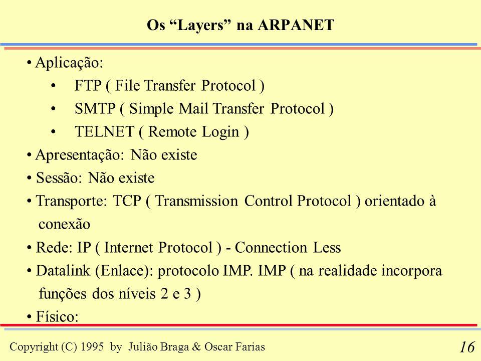 Copyright (C) 1995 by Julião Braga & Oscar Farias 16 Os Layers na ARPANET Aplicação: FTP ( File Transfer Protocol ) SMTP ( Simple Mail Transfer Protoc