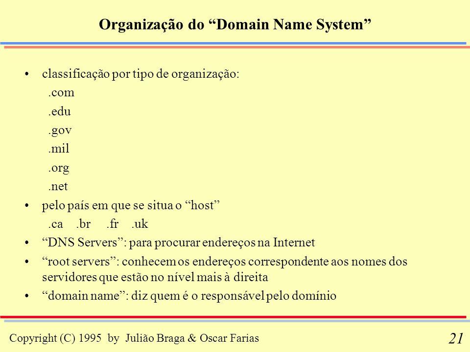 Copyright (C) 1995 by Julião Braga & Oscar Farias 21 Organização do Domain Name System classificação por tipo de organização:.com.edu.gov.mil.org.net