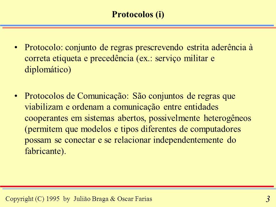 Copyright (C) 1995 by Julião Braga & Oscar Farias 3 Protocolos (i) Protocolo: conjunto de regras prescrevendo estrita aderência à correta etiqueta e p