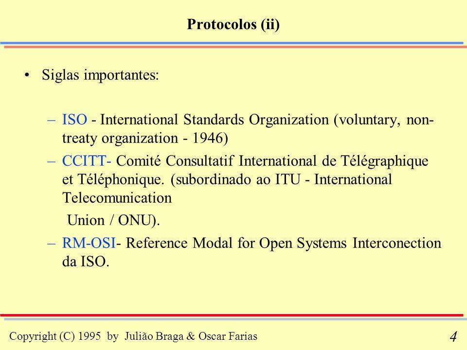 Copyright (C) 1995 by Julião Braga & Oscar Farias 4 Protocolos (ii) Siglas importantes: –ISO - International Standards Organization (voluntary, non- t