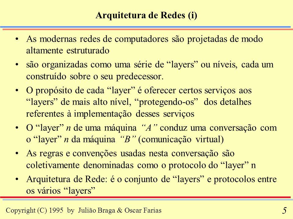 Copyright (C) 1995 by Julião Braga & Oscar Farias 5 Arquitetura de Redes (i) As modernas redes de computadores são projetadas de modo altamente estrut