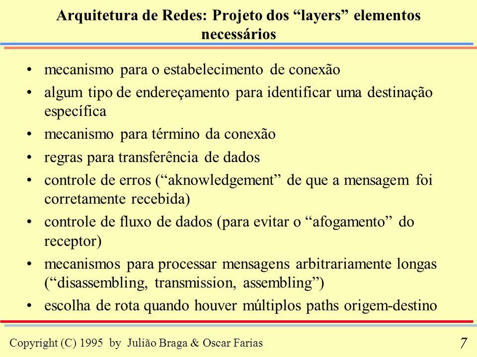 Copyright (C) 1995 by Julião Braga & Oscar Farias 7 Arquitetura de Redes: Projeto dos layers elementos necessários mecanismo para o estabelecimento de