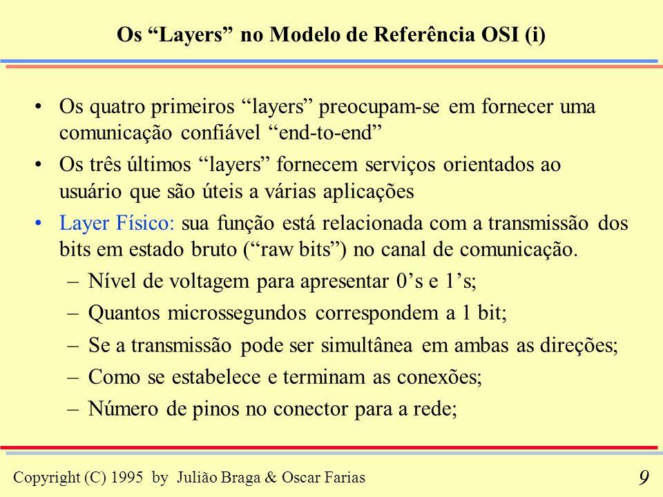 Copyright (C) 1995 by Julião Braga & Oscar Farias 9 Os Layers no Modelo de Referência OSI (i) Os quatro primeiros layers preocupam-se em fornecer uma