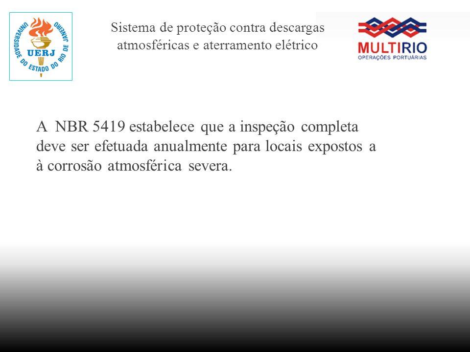 Sistema de proteção contra descargas atmosféricas e aterramento elétrico A NBR 5419 estabelece que a inspeção completa deve ser efetuada anualmente pa