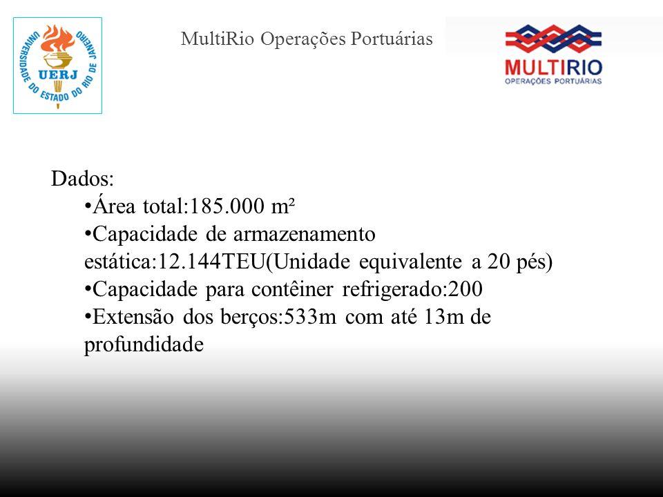 MultiRio Operações Portuárias Dados: Área total:185.000 m² Capacidade de armazenamento estática:12.144TEU(Unidade equivalente a 20 pés) Capacidade par