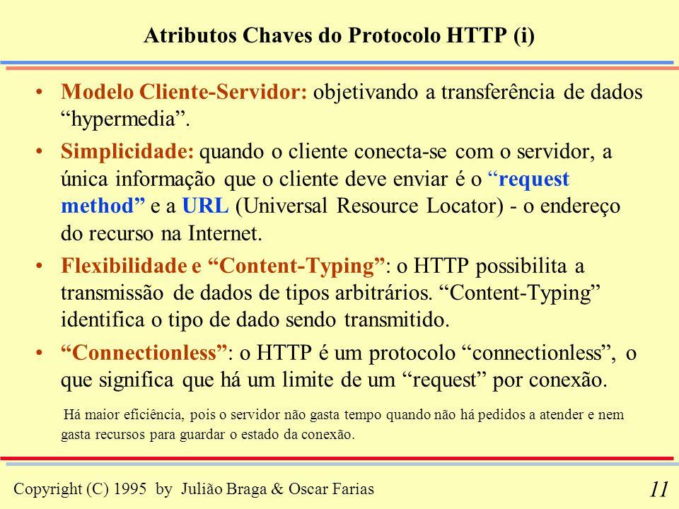 Copyright (C) 1995 by Julião Braga & Oscar Farias 11 Modelo Cliente-Servidor: objetivando a transferência de dados hypermedia. Simplicidade: quando o