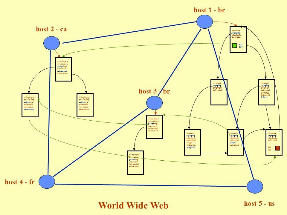 Copyright (C) 1995 by Julião Braga & Oscar Farias 3 World Wide Web Propiciar aos usuários, a partir de uma forma unificada, acesso a documentos hypermedia situados em qualquer computador conectado à Internet.