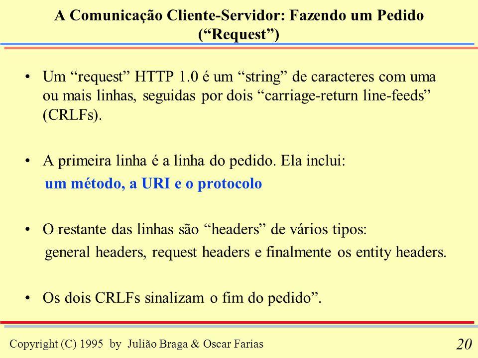 Copyright (C) 1995 by Julião Braga & Oscar Farias 20 A Comunicação Cliente-Servidor: Fazendo um Pedido (Request) Um request HTTP 1.0 é um string de ca