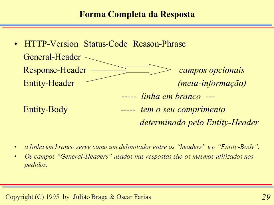 Copyright (C) 1995 by Julião Braga & Oscar Farias 29 Forma Completa da Resposta HTTP-Version Status-Code Reason-Phrase General-Header Response-Header