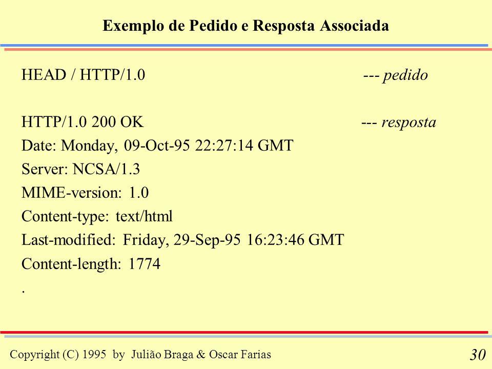 Copyright (C) 1995 by Julião Braga & Oscar Farias 30 Exemplo de Pedido e Resposta Associada HEAD / HTTP/1.0 --- pedido HTTP/1.0 200 OK --- resposta Da