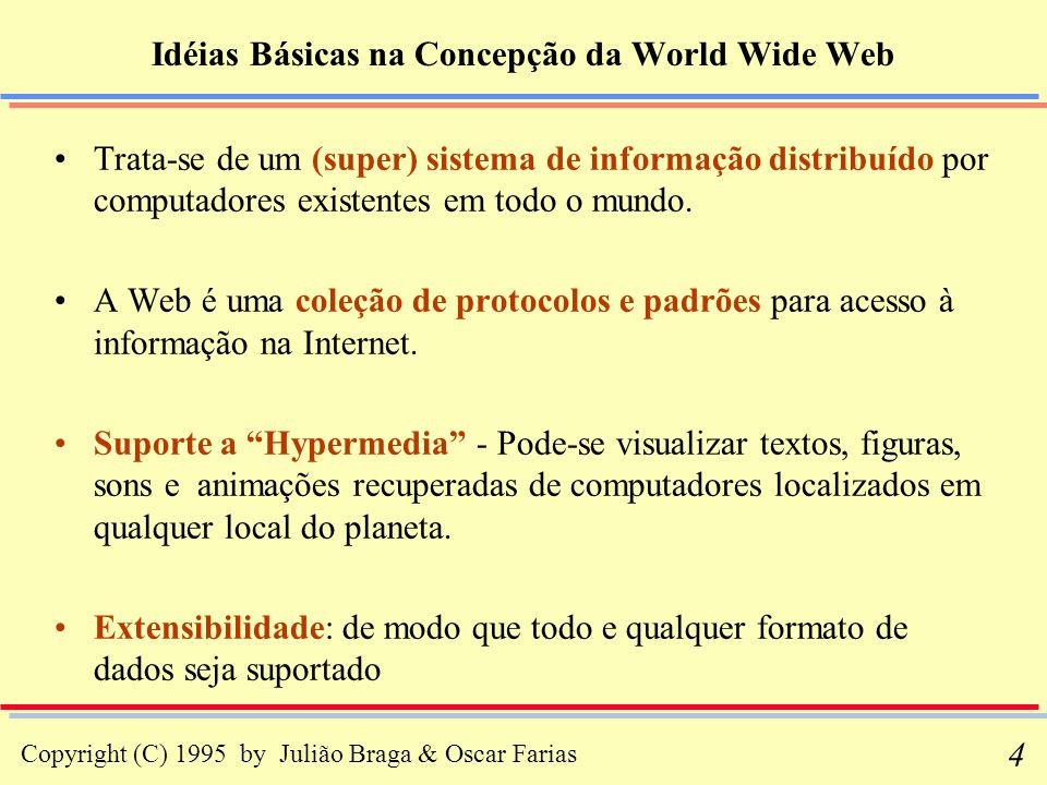 Copyright (C) 1995 by Julião Braga & Oscar Farias 35 Uniform Resource Locators - URLs (i) Universal Resource Identifier (URI): esquema de identificação para os recursos da Internet que engloba os URLs e URNs.