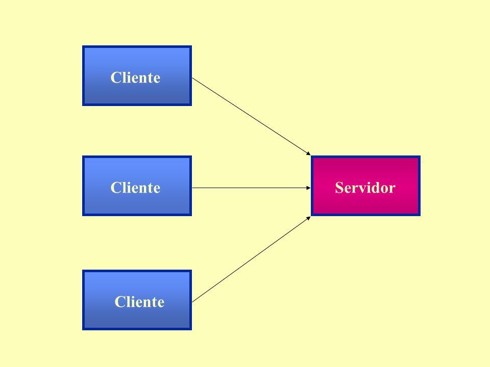 Copyright (C) 1995 by Julião Braga & Oscar Farias 7 Arquitetura Cliente-Servidor: a Base da WEB O cliente e o servidor são programas que se comunicam entre si.
