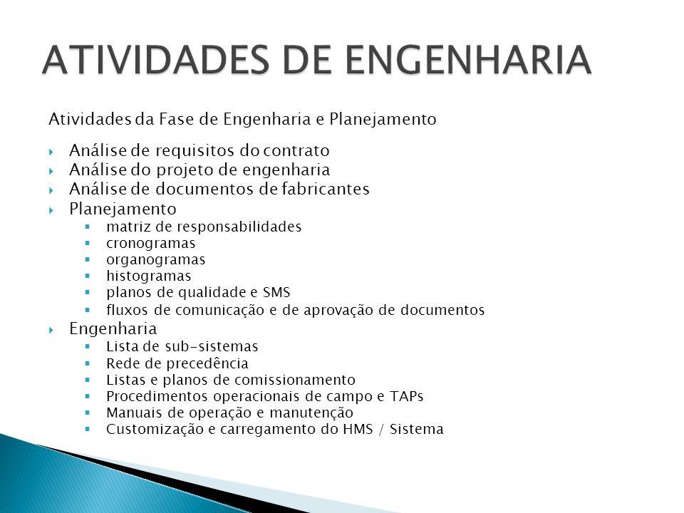 Atividades da Fase de Engenharia e Planejamento Análise de requisitos do contrato Análise do projeto de engenharia Análise de documentos de fabricante