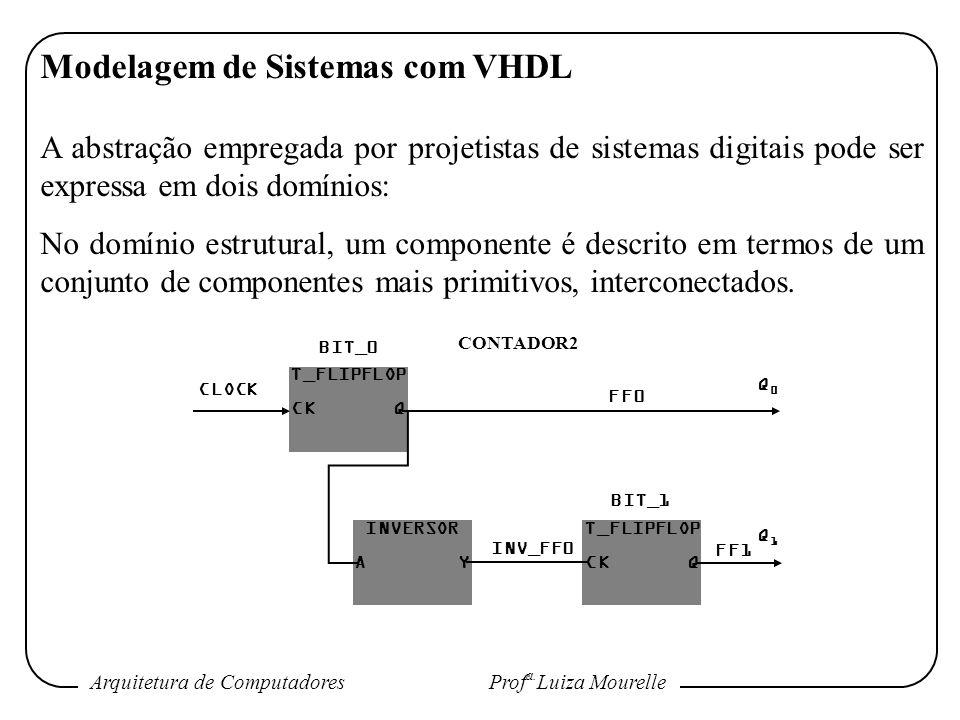 Arquitetura de Computadores Prof a. Luiza Mourelle Modelagem de Sistemas com VHDL A abstração empregada por projetistas de sistemas digitais pode ser