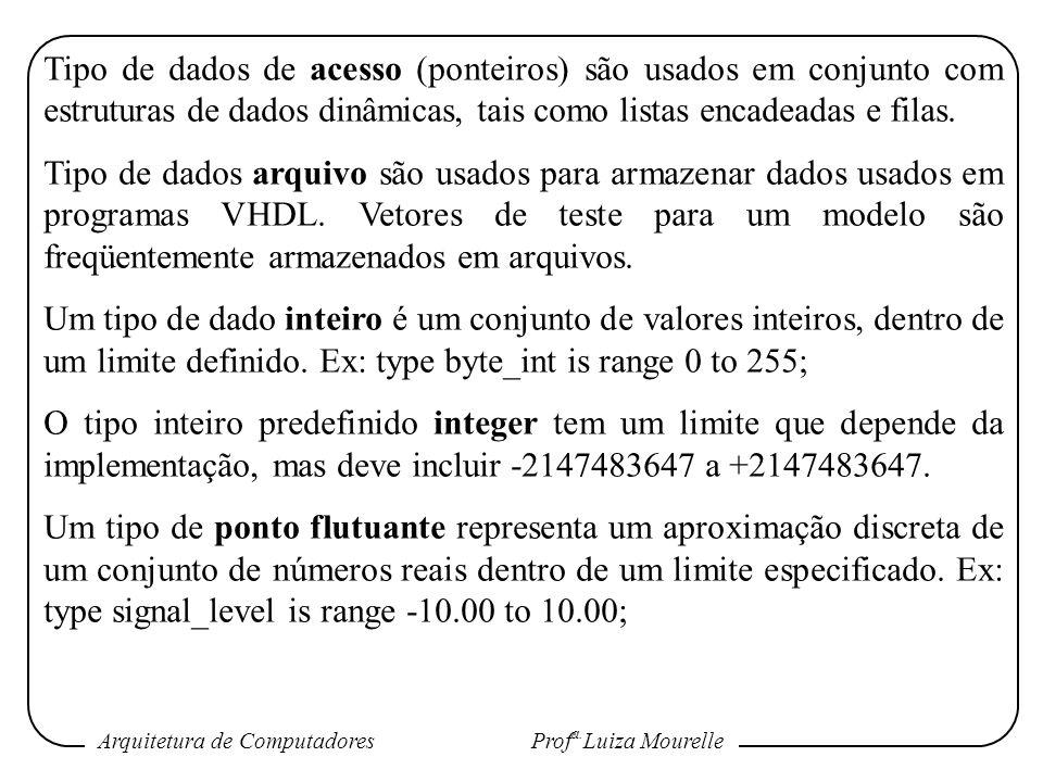 Arquitetura de Computadores Prof a. Luiza Mourelle Tipo de dados de acesso (ponteiros) são usados em conjunto com estruturas de dados dinâmicas, tais