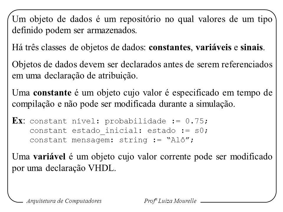 Arquitetura de Computadores Prof a. Luiza Mourelle Um objeto de dados é um repositório no qual valores de um tipo definido podem ser armazenados. Há t