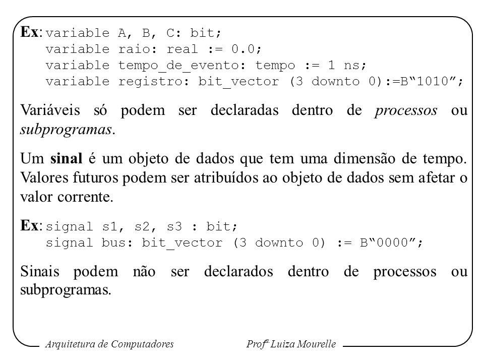 Arquitetura de Computadores Prof a. Luiza Mourelle Ex: variable A, B, C: bit; variable raio: real := 0.0; variable tempo_de_evento: tempo := 1 ns; var