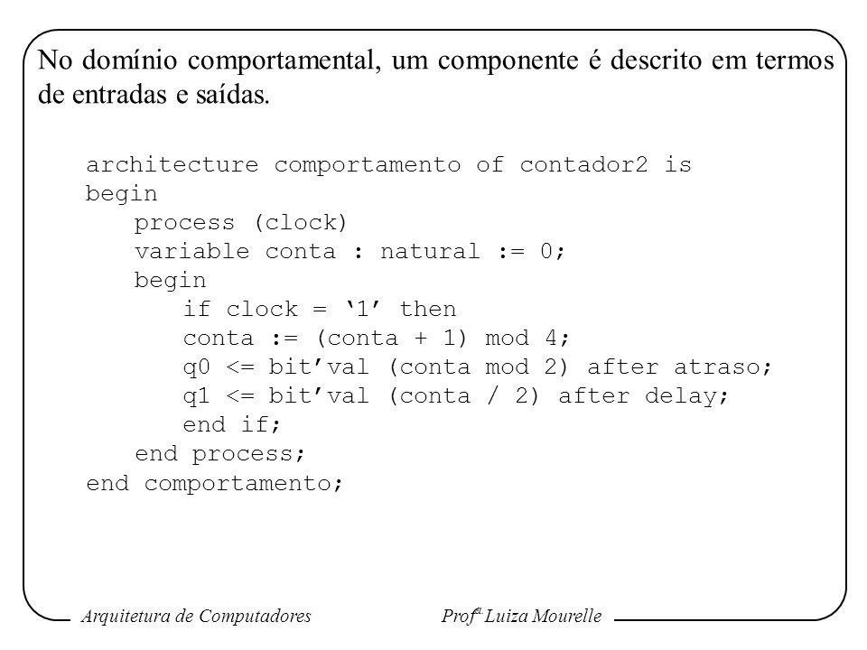 Arquitetura de Computadores Prof a. Luiza Mourelle No domínio comportamental, um componente é descrito em termos de entradas e saídas. architecture co