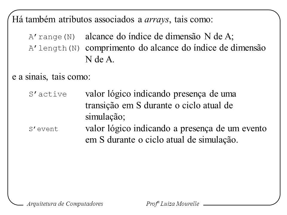 Arquitetura de Computadores Prof a. Luiza Mourelle Há também atributos associados a arrays, tais como: Arange(N) alcance do índice de dimensão N de A;